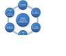 STRATEGIC HRM IN HUMAN RESOURCES | WWW.CASESTUDYHELP.COM